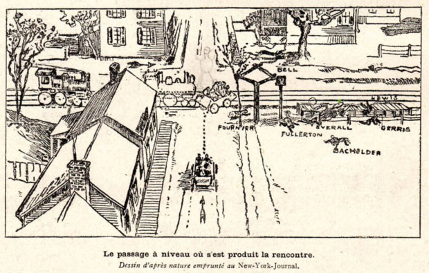 Vanderbilt Cup Races - Blog - The First Documented Automobile ...